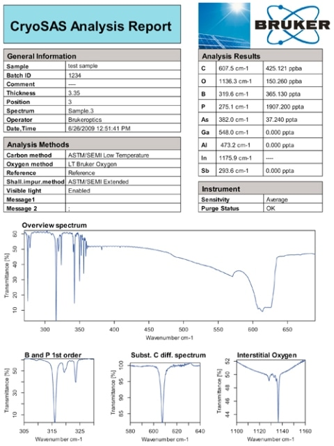 Typical CryoSAS analysis report including all relevant information and results.