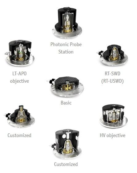 Quantum Optic Experiments