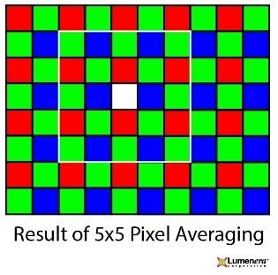 5 x 5 pixel averaging