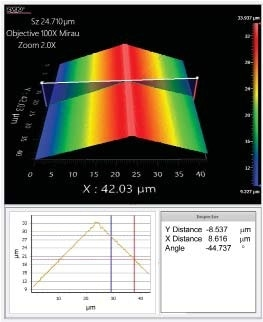 45° slope measured on the Nexview™