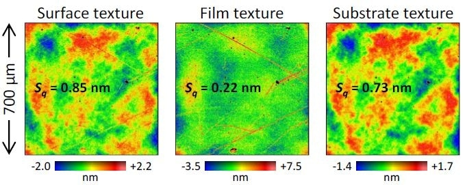 Maps for oxide-on-silicon film standard measured with a 20X Mirau objective, with form removed to reveal texture.