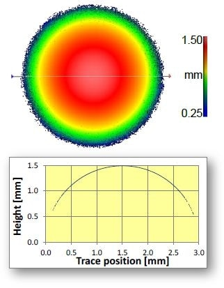 3-mm-diameter sealing ball measured in a single FOV for local slopes up to 60°.