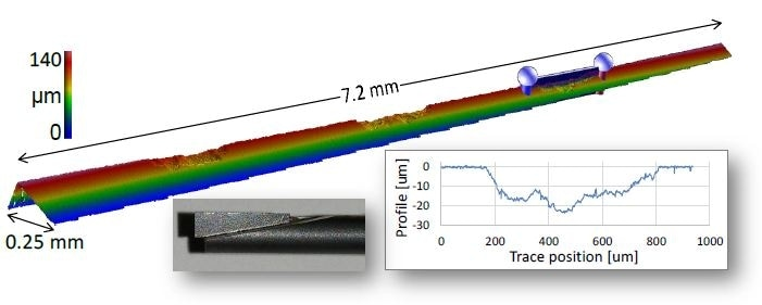 End-mill measured with 0.4 µm lateral sampling over 7.2-mm length and 145-µm scan range in about 9 minutes. Photograph of part is shown in lower left inset.
