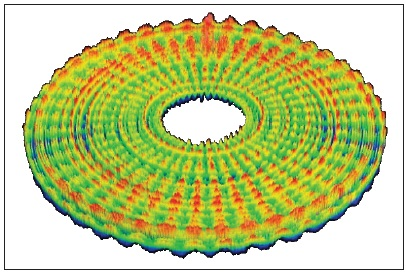 3D image of a diamond-turned disk using a 100 mm aperture laser Fizeau interferometer.