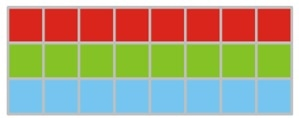 Trilinear sensor pixels with Red, Green, Blue filters per line
