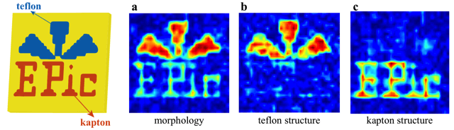 Using time-resolved nonlinear ghost imaging it is possible to retrieve the material composition of an object.