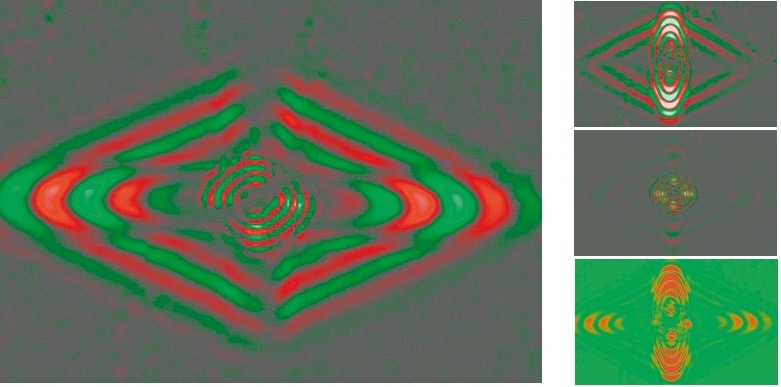 Compression waves in an anisotropic panel: Amplitudes in the x (left), y (above), z (center), and x+y direction (below).