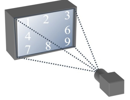 Machine vision cameras are twodimensional imaging solutions that locate and measure images in a display using contrasting areas of connected pixels.