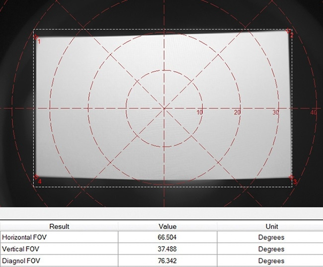 Field of view analysis measures the display FOV within the NED device.