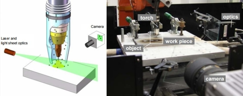 Scheme and photograph of the experimental setup.