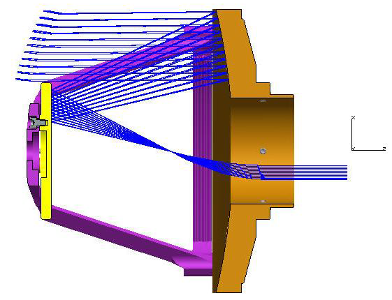 Cross-section view of Cassegrain Telescope showing optical ray trace.