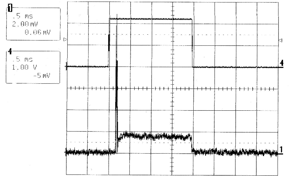 QCW MIR-Pac laser output (lower trace) and drive current waveform (upper trace) for a 0 A to 10 A, 2-ms duration current pulse at a 100 Hz repetition rate.
