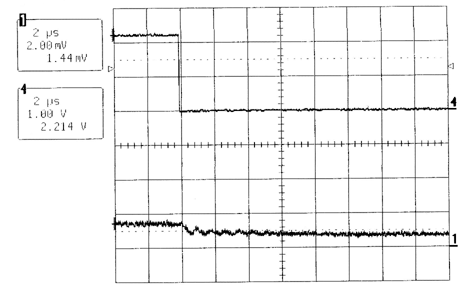 QCW MIR-Pac laser output (lower trace) and drive current waveform (upper trace) showing the relaxation oscillation decay at the end of the laser pulse.