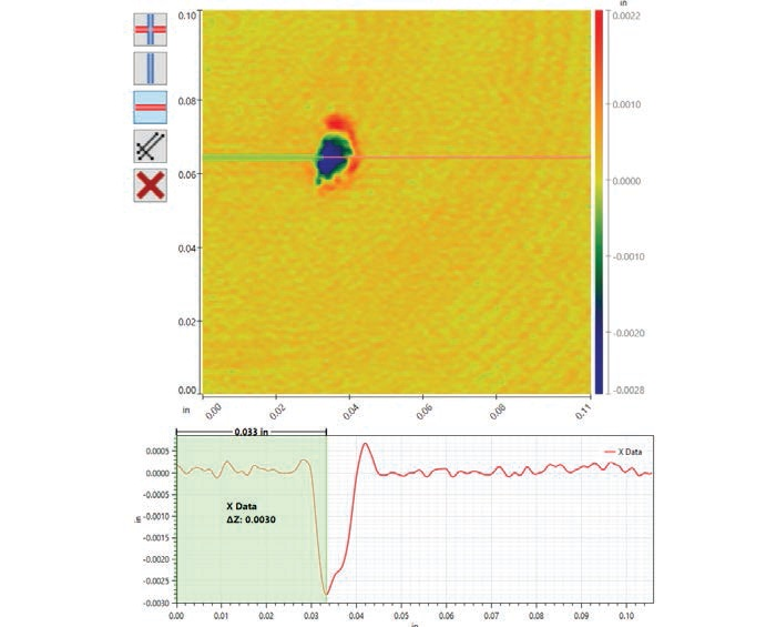 """Pit depth measured using 2D cross sections. By slightly offsetting two traces, one gets results that differ by nearly 0.001"""" (25 µm): the upper result is 0.003"""" (76 µm) and the lower 0.002"""" (52 µm)."""