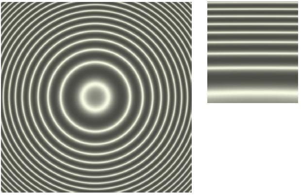 Typical light patterns for FP-etalons and VIPAs illuminated by a single wavelength of light. On the left is the pattern of light transmitted by an F-P etalon illuminated by the cone of light from a spherical lens. On the right is the light pattern transmitted by a VIPA illuminated by the same source and focused by a cylindrical lens.
