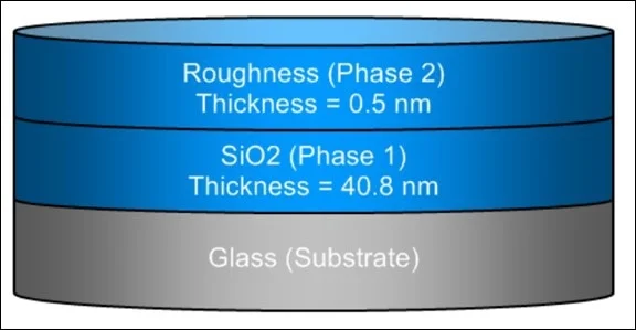 Optical model result output for the sample structure of thin SiO2/glass.