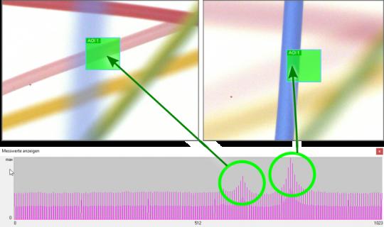 Measurement window and focus range can contain several focus maxima.