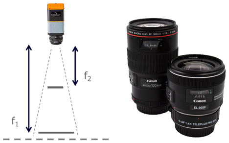 Electronic lenses enable quick, remote adjustment of the camera's focus and aperture via software to match exact HUD projection distances. ProMetric Imaging Systems are factory calibrated for each lens across a range of working distances and aperture settings.