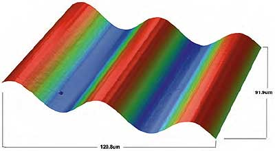 Results from an HDVSI scan on a wavy surface. Note the fine details of the surface finish.