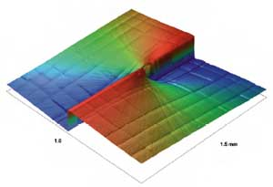 The wide measurable height range of HDVSI mode allows for the measurement of this charge vortex lens (about a 2 micron step size), and HDVSI