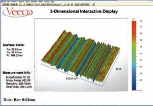HDVSI mode was used to measure the roughness of this sample; the result was then compared to the calibrated value attained using a stylus profiler with a fine.