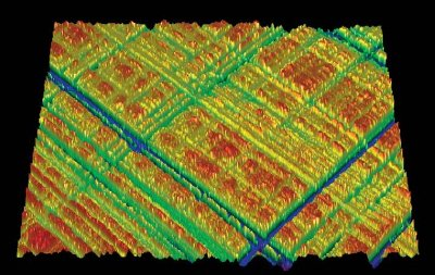 This image reveals how 3D measurements provide a wealth of data for analyzing surface features such as area roughness, volume and defect detection. (Image: 2 x 2mm scan of a nickel surface roughness scale generated on the Dektak 150 using Vision advanced analysis software.)