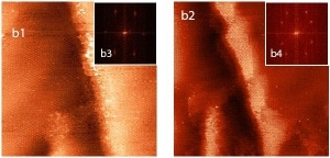 STM images of the under potential deposition (UPD) of copper on Au (111) in sulfate solution before negative shifting the sample potential (b1) and afterward (b2). After Fourier filtration (b3, b4), it is obvious that negative shifting leads to the replacement of sulfate anions by Cu adatoms: atomic structure typical for sulfate (v3 x v3)R30° changes to structure (1 x 1) typical for pseudomorphic Cu monolayer. Scans size 30 x 30 nm.