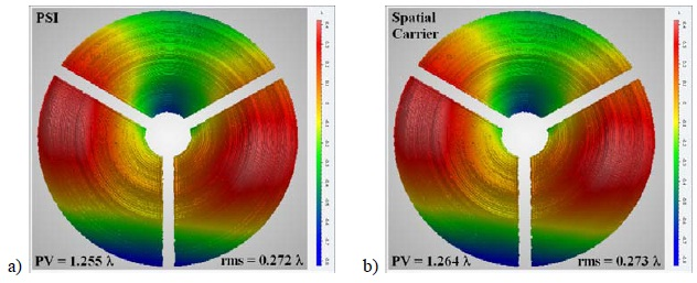 """Diamond-turned parabolic surface tested in a classic null configuration with collimated wavefront reflected from the parabola towards a reference sphere (held by a """"spider""""): (a) with 13-bucket PSI; (b) with a modern, optimized spatial carrier algorithm. A pixel-by-pixel difference of the two maps, measured sequentially, yields a ΔPV < λ/50."""