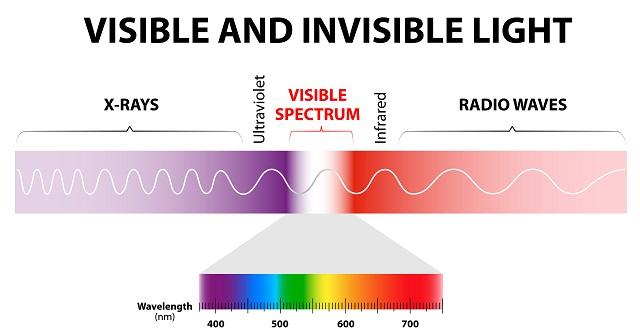 Ultraviolet - Wikipedia   331x640