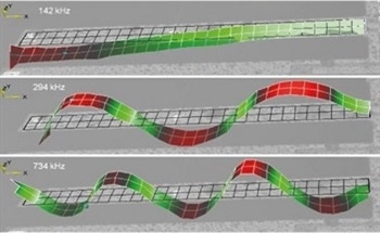 Optical Analysis of 3D Mechanical Motions