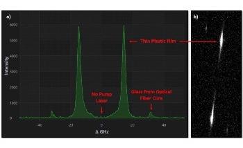 Plastic Film Brillouin Spectroscopy