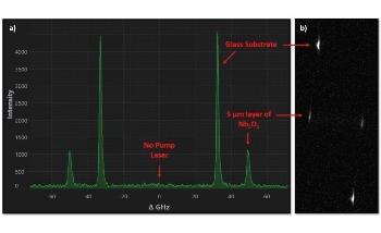 Niobium Pentoxide Thin Film Brillouin Spectroscopy
