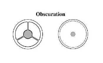 DUV and VUV Microlithographic Objective Optical Designs