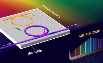 Game-Changing Microcomb on a Chip and its Many Applications