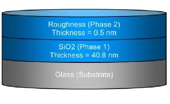 Dielectric Film Measurement By Ellipsometry: Principles, Applications And Benefits