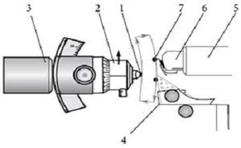 Overcoming Failures of Straight Scanning Probe Microscopy (SPM)