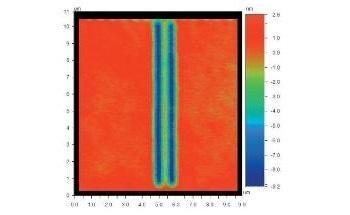 Surface Measurements Using White Light Interferometry