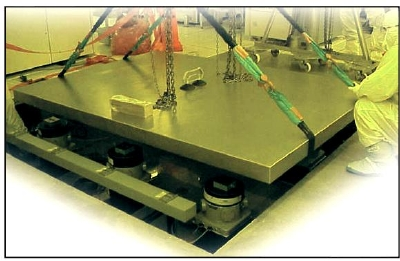 STACIS actuators supporting a photolithography scanner's isolation platform.