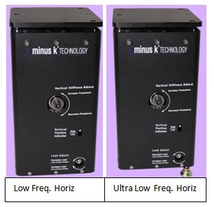 Ultra Compact Low Frequency Vibration Isolator