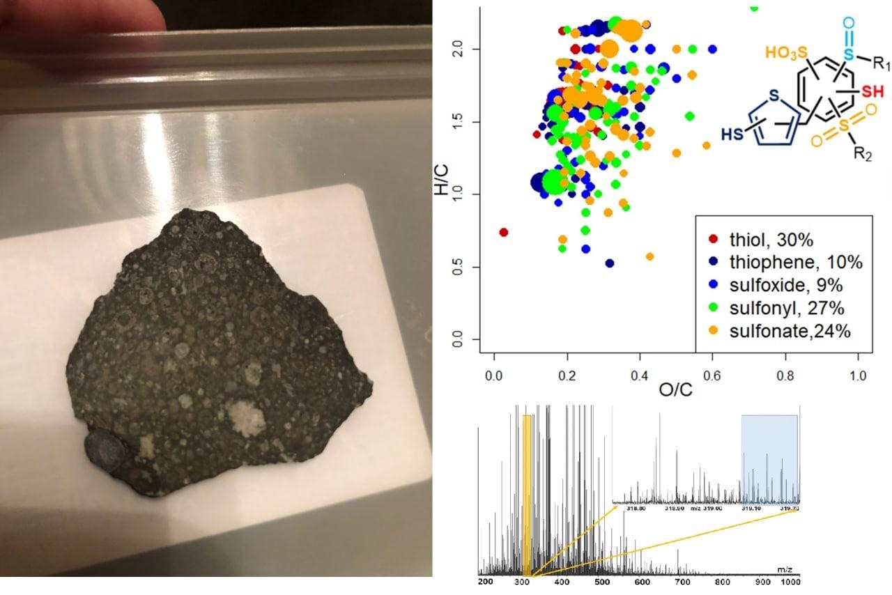 Mass Spectrometry Helps Identify Molecular Composition of Meteorites