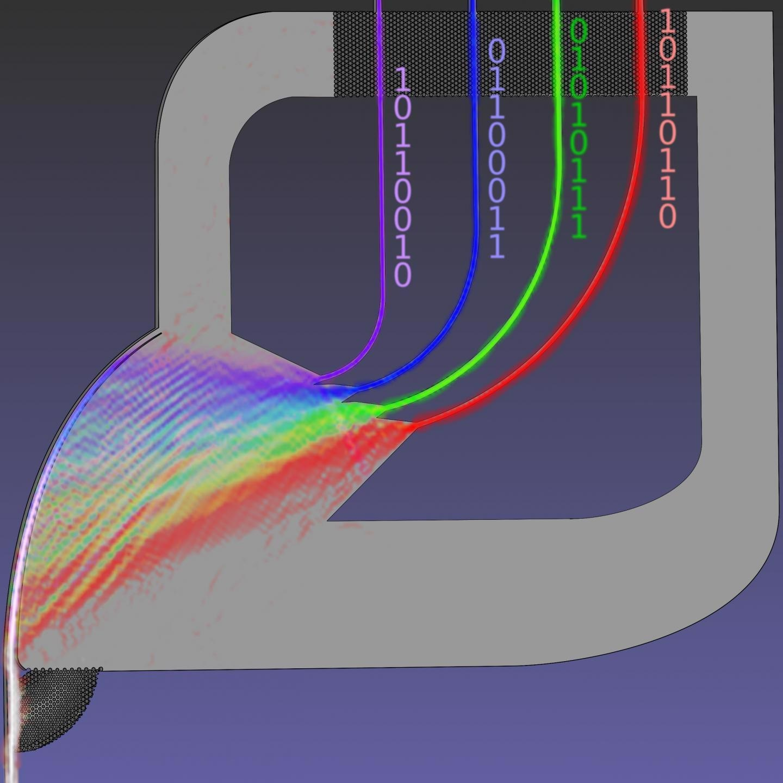 Researchers Develop Pure Silicon Multiplexer for Terahertz-Range Communications