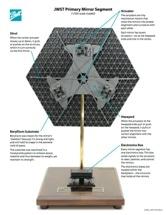 Light Waves Used to Align Main Mirror Segments of NASA's James Webb Space Telescope