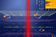 New Paramagnetic Resonance Technology Helps Achieve High Spectral Resolution