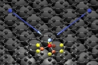Localized States in 2D Materials Act as Quantum Dots that Emit Light