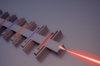 High-Q Nanoresonators Could Lead to Novel Ways of Manipulating and Using Light