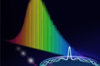 In-Fiber Multispectral Optical Sensing Opens New Horizons in the Analysis of Biological Liquids