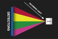 New System Could Create Patterns and Images with a Zap of Light