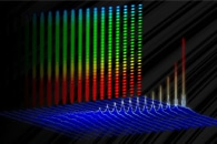 Heterogenous Fabrication Technology can Pave the Way for Large-Volume Production of Frequency Combs
