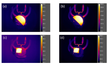 New IR-Based Non-Contact Way to Measure Thermal Properties of Materials