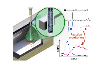 Zero- to Ultralow-Field NMR Spectroscopy to Observe Reactions in Metal Containers